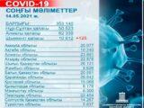 О ситуации распространения COVID-19 в Шымкенте